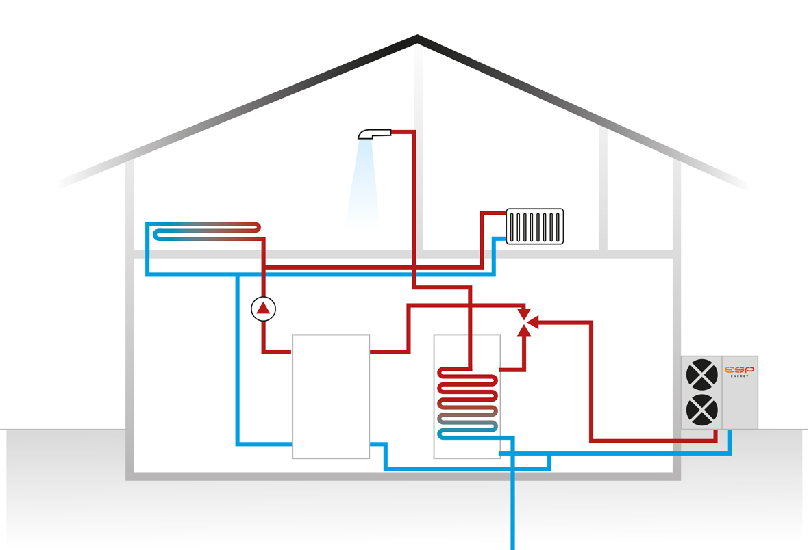 Air source heat pumps esp energy renewable energy for Best heating source for home